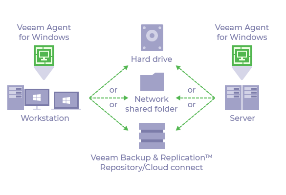 img_solution_veeam_feature01